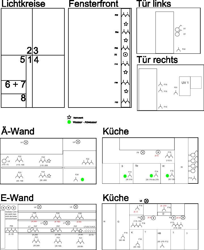 Elektroinstallation – RaumZeitLabor Wiki